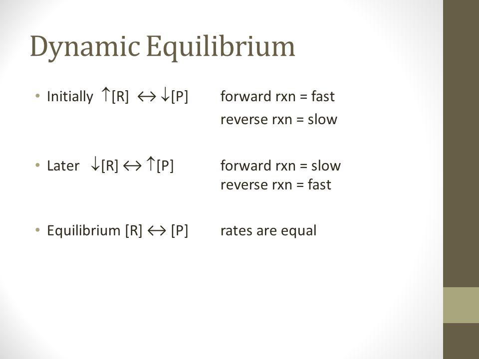 Dynamic Equilibrium Initially [R] ↔ [P] forward rxn = fast